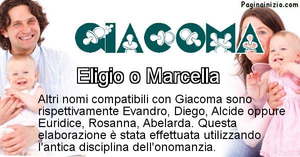 Giacoma - Nome ideale per il figlio di Giacoma