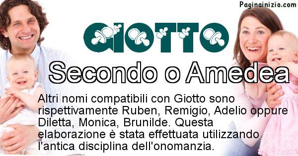 Giotto - Nome ideale per il figlio di Giotto
