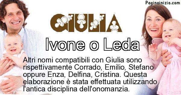 Giulia - Nome ideale per il figlio di Giulia