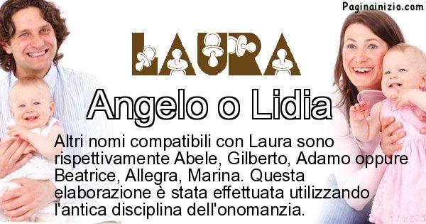 Laura - Nome ideale per il figlio di Laura