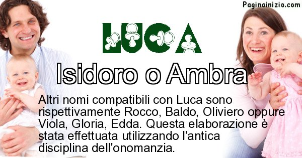 Luca - Nome ideale per il figlio di Luca