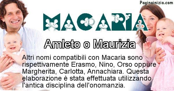 Macaria - Nome ideale per il figlio di Macaria