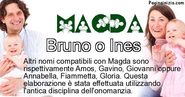 Magda - Nome ideale per il figlio di Magda