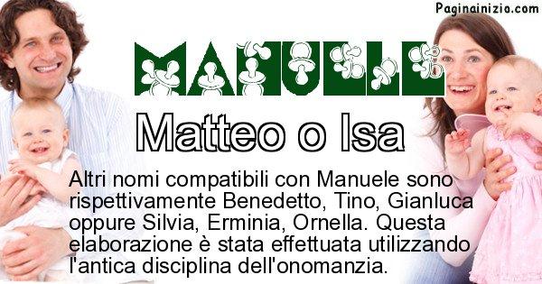 Manuele - Nome ideale per il figlio di Manuele