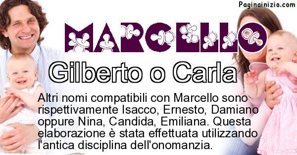 Marcello - Nome ideale per il figlio di Marcello