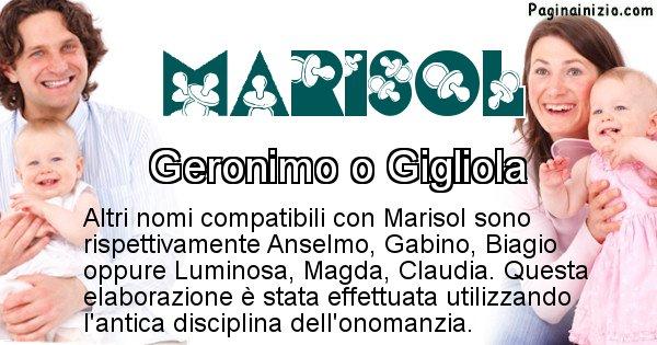 Marisol - Nome ideale per il figlio di Marisol