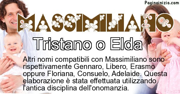 Massimiliano - Nome ideale per il figlio di Massimiliano