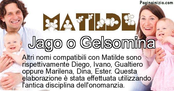Matilde - Nome ideale per il figlio di Matilde