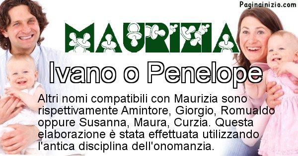 Maurizia - Nome ideale per il figlio di Maurizia