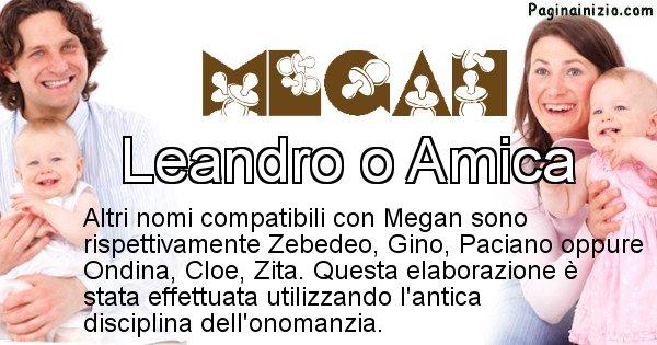 Megan - Nome ideale per il figlio di Megan
