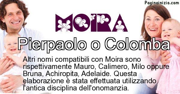 Moira - Nome ideale per il figlio di Moira