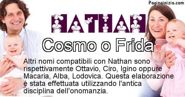 Nathan - Nome ideale per il figlio di Nathan