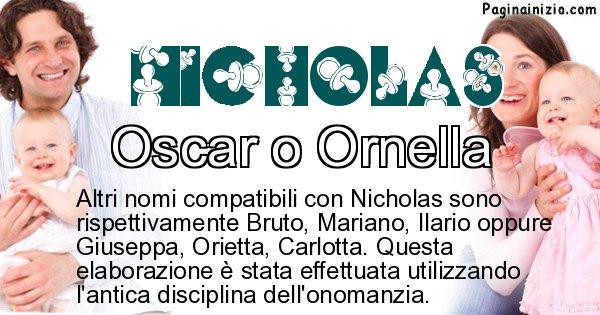 Nicholas - Nome ideale per il figlio di Nicholas
