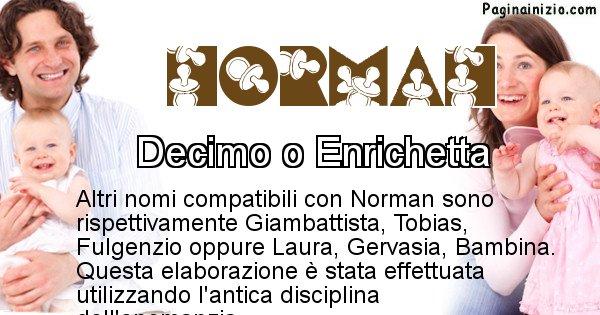 Norman - Nome ideale per il figlio di Norman
