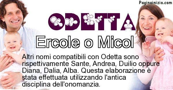 Odetta - Nome ideale per il figlio di Odetta