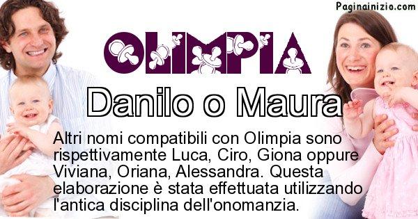 Olimpia - Nome ideale per il figlio di Olimpia