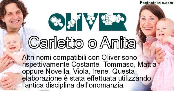 Oliver - Nome ideale per il figlio di Oliver