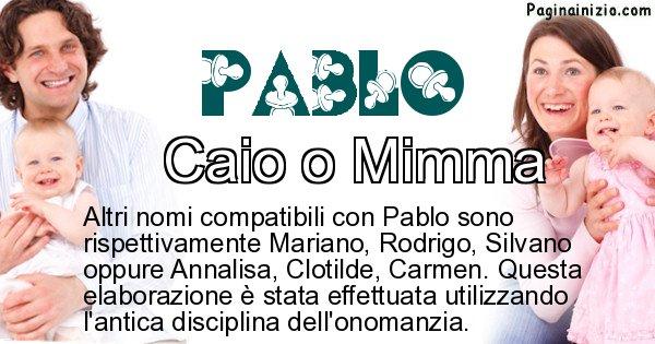 Pablo - Nome ideale per il figlio di Pablo