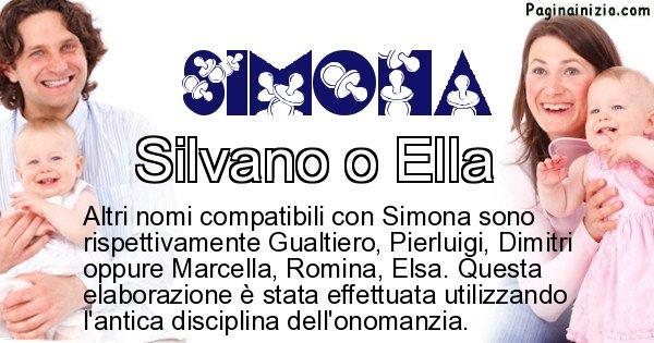 Simona - Nome ideale per il figlio di Simona