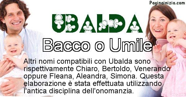 Ubalda - Nome ideale per il figlio di Ubalda