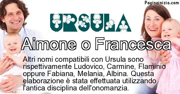Ursula - Nome ideale per il figlio di Ursula