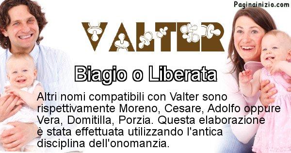 Valter - Nome ideale per il figlio di Valter