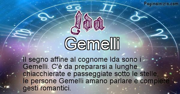 Ida - Scopri il segno zodiacale affine al cognome Ida