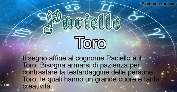 Paciello - Scopri il segno zodiacale affine al cognome Paciello