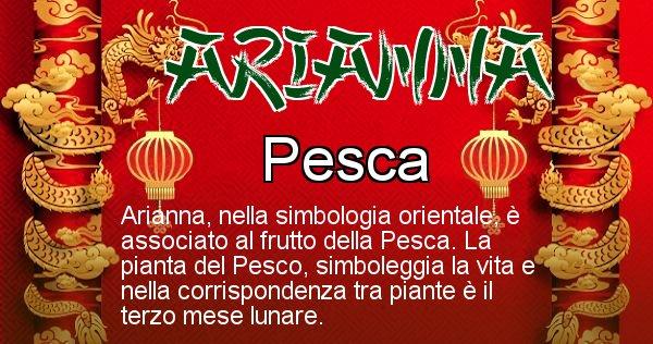 Arianna - Significato orientale del cognome Arianna