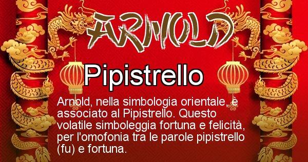 Arnold - Significato orientale del cognome Arnold