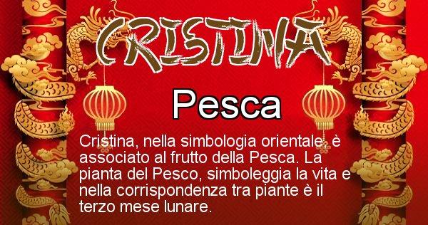 Cristina - Significato orientale del cognome Cristina