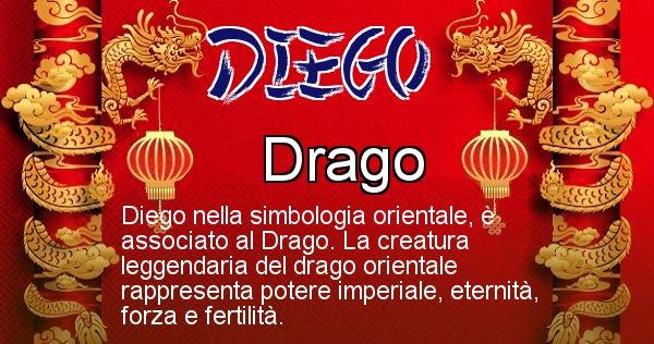 Diego - Significato orientale del cognome Diego