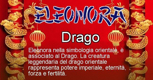 Eleonora - Significato orientale del cognome Eleonora