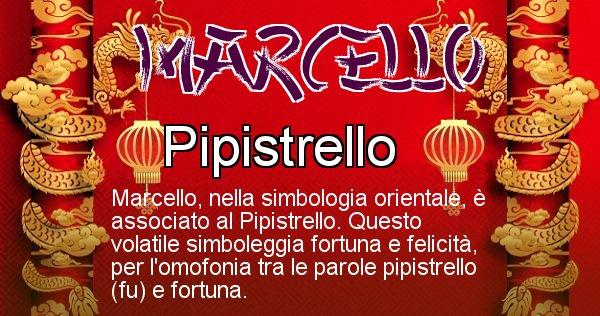 Marcello - Significato orientale del cognome Marcello