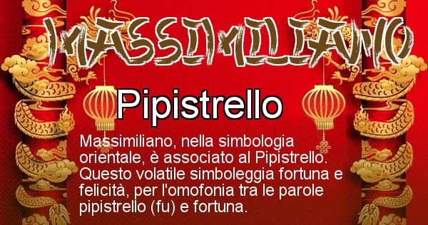 Massimiliano - Significato orientale del cognome Massimiliano