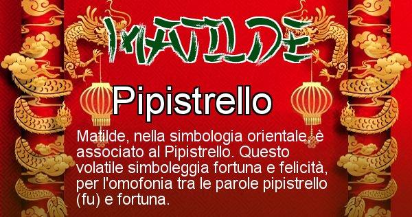 Matilde - Significato orientale del cognome Matilde