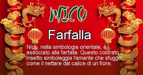 Nico - Significato orientale del cognome Nico
