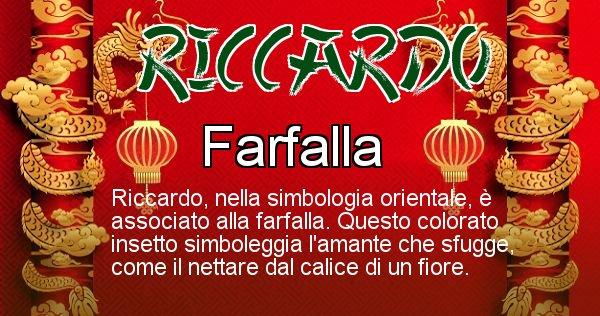 Riccardo - Significato orientale del cognome Riccardo