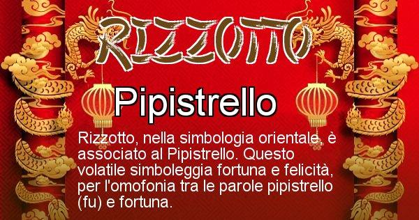 Rizzotto - Significato orientale del cognome Rizzotto