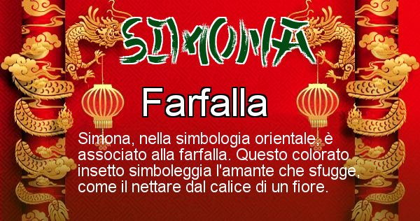 Simona - Significato orientale del cognome Simona