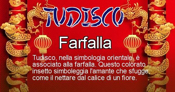 Tudisco - Significato orientale del cognome Tudisco