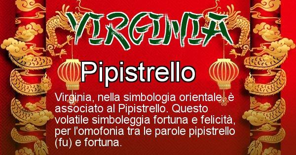 Virginia - Significato orientale del cognome Virginia