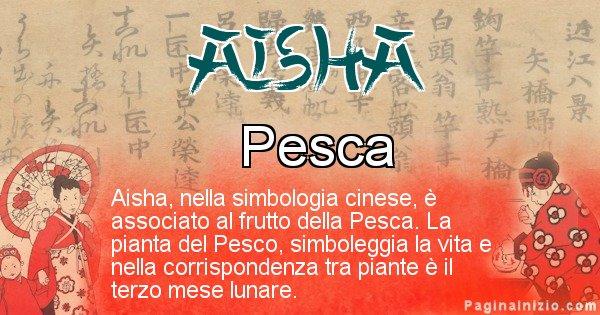 Aisha - Significato del nome in Cinese Aisha