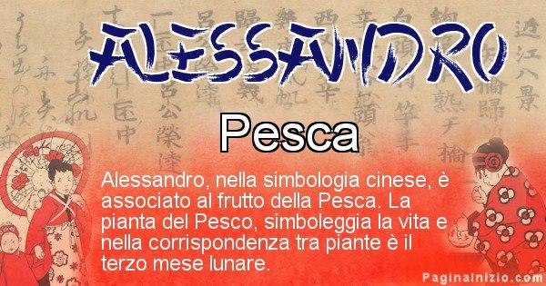 Alessandro - Significato del nome in Cinese Alessandro