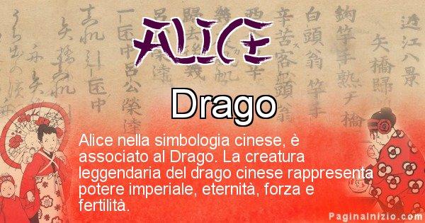 Alice - Significato del nome in Cinese Alice