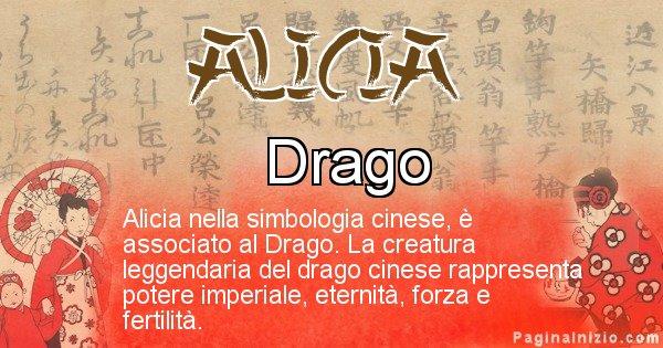 Alicia - Significato del nome in Cinese Alicia