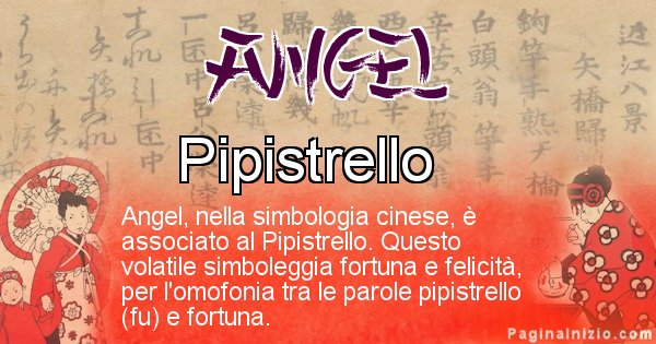 Angel - Significato del nome in Cinese Angel