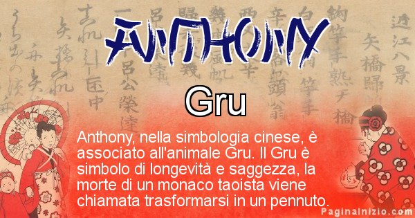 Anthony - Significato del nome in Cinese Anthony
