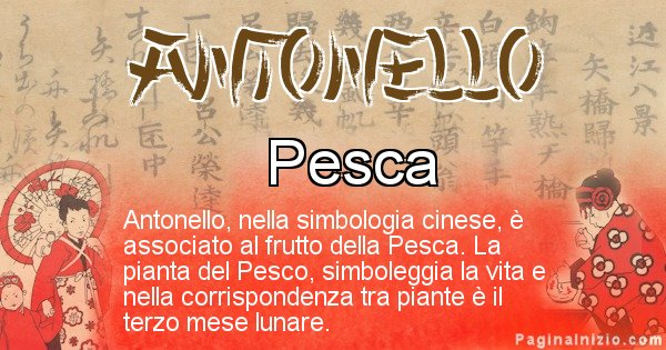 Antonello - Significato del nome in Cinese Antonello