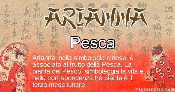 Arianna - Significato del nome in Cinese Arianna